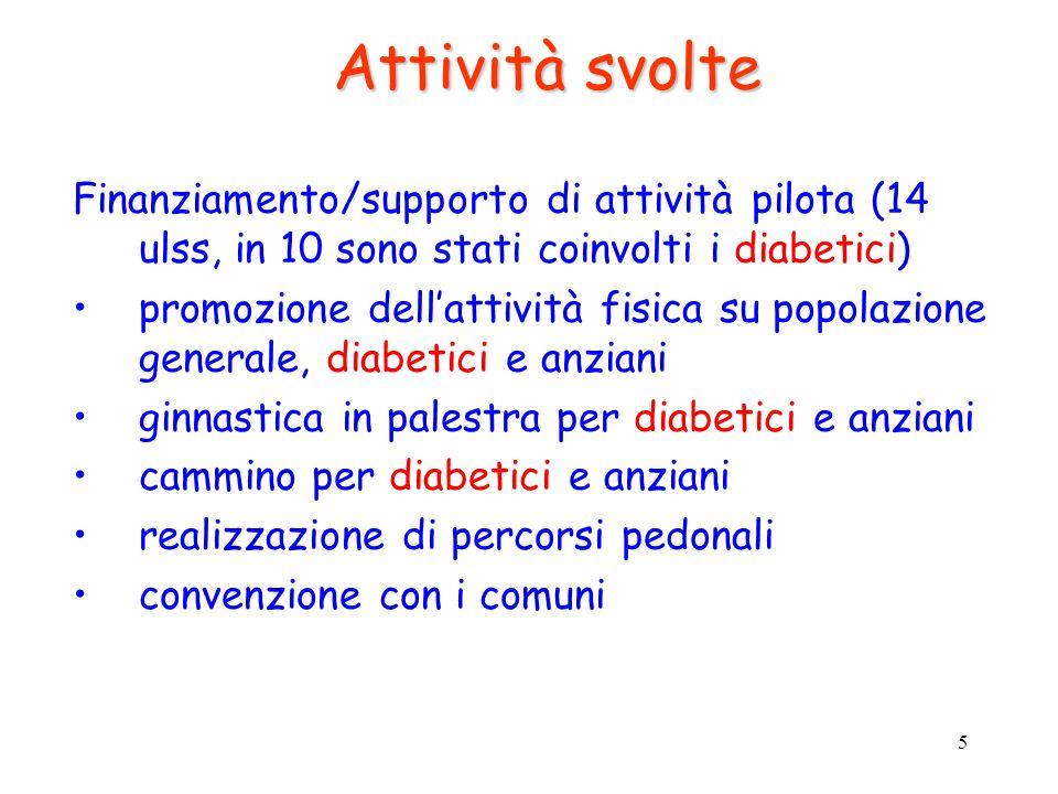 5 Attività svolte Finanziamento/supporto di attività pilota (14 ulss, in 10 sono stati coinvolti i diabetici) promozione dellattività fisica su popola