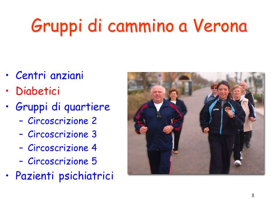 8 Gruppi di cammino a Verona Centri anziani Diabetici Gruppi di quartiere –Circoscrizione 2 –Circoscrizione 3 –Circoscrizione 4 –Circoscrizione 5 Pazi