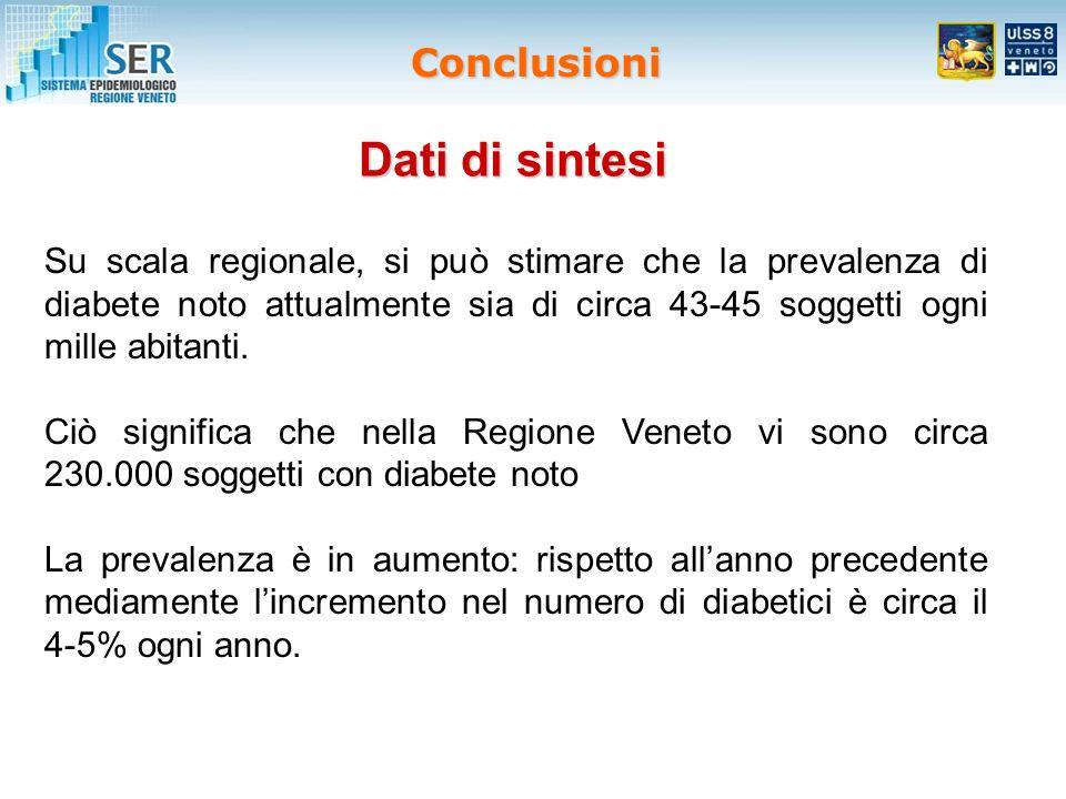 Dati di sintesi Su scala regionale, si può stimare che la prevalenza di diabete noto attualmente sia di circa 43-45 soggetti ogni mille abitanti.