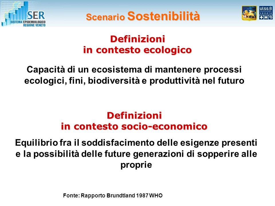 Scenario Sostenibilità Fonte: Rapporto Brundtland 1987 WHO Capacità di un ecosistema di mantenere processi ecologici, fini, biodiversità e produttività nel futuro Definizioni in contesto ecologico Definizioni in contesto socio-economico Equilibrio fra il soddisfacimento delle esigenze presenti e la possibilità delle future generazioni di sopperire alle proprie