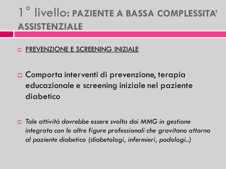 1° livello: PAZIENTE A BASSA COMPLESSITA ASSISTENZIALE PREVENZIONE E SCREENING INIZIALE Comporta interventi di prevenzione, terapia educazionale e scr