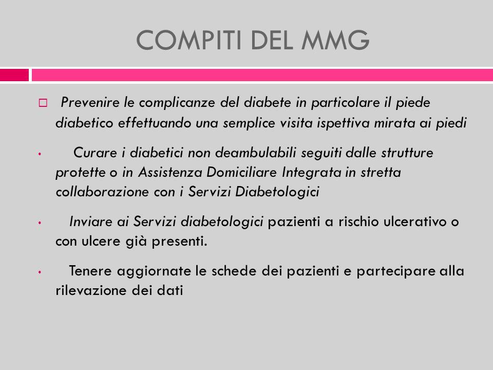 COMPITI DEL MMG Prevenire le complicanze del diabete in particolare il piede diabetico effettuando una semplice visita ispettiva mirata ai piedi Curar