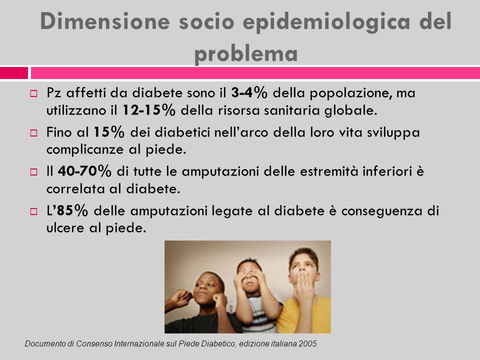 Dimensione socio epidemiologica del problema Pz affetti da diabete sono il 3-4% della popolazione, ma utilizzano il 12-15% della risorsa sanitaria glo