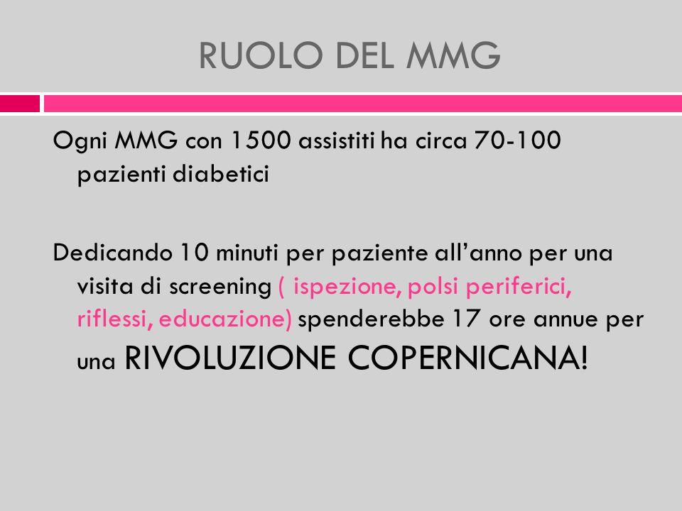 RUOLO DEL MMG Ogni MMG con 1500 assistiti ha circa 70-100 pazienti diabetici Dedicando 10 minuti per paziente allanno per una visita di screening ( is