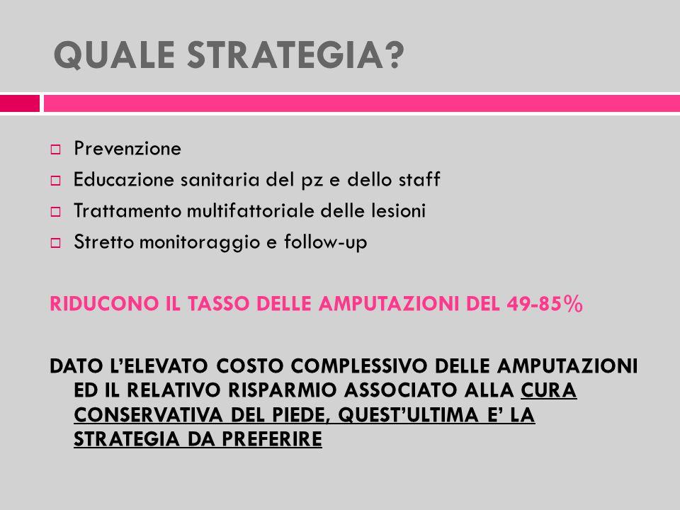 QUALE STRATEGIA? Prevenzione Educazione sanitaria del pz e dello staff Trattamento multifattoriale delle lesioni Stretto monitoraggio e follow-up RIDU
