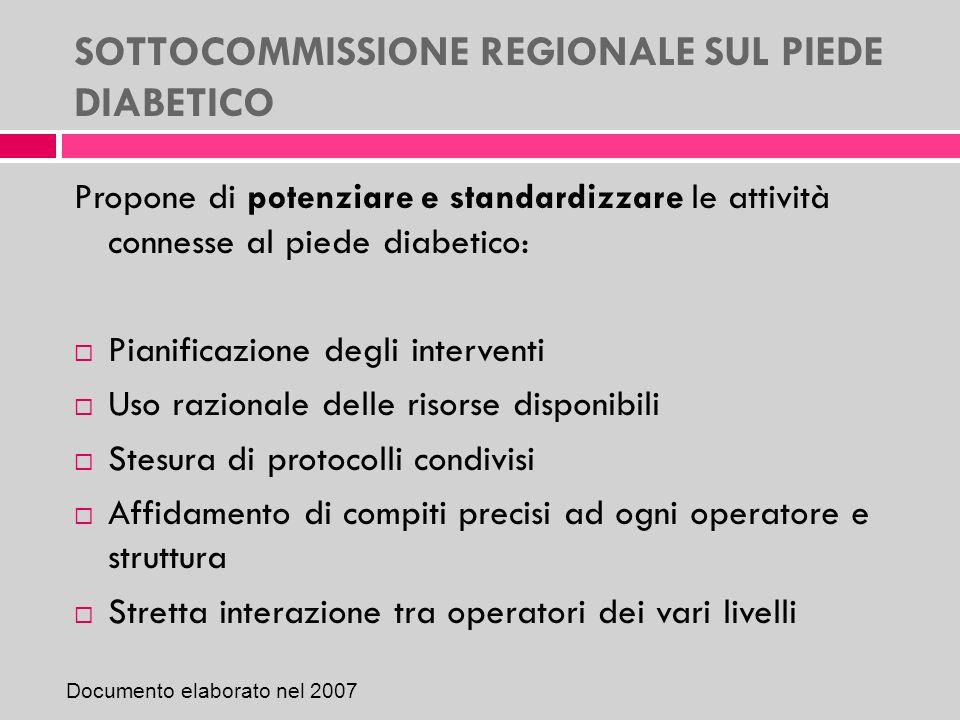 SOTTOCOMMISSIONE REGIONALE SUL PIEDE DIABETICO Propone di potenziare e standardizzare le attività connesse al piede diabetico: Pianificazione degli in