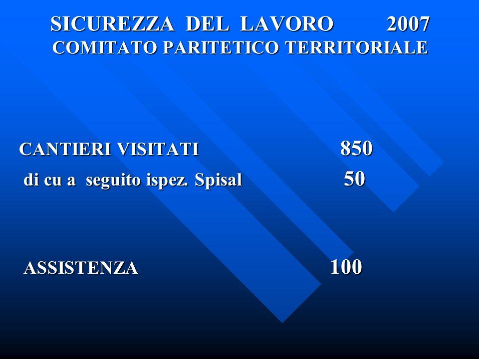 SICUREZZA DEL LAVORO 2007 COMITATO PARITETICO TERRITORIALE SICUREZZA DEL LAVORO 2007 COMITATO PARITETICO TERRITORIALE CANTIERI VISITATI 850 di cu a seguito ispez.