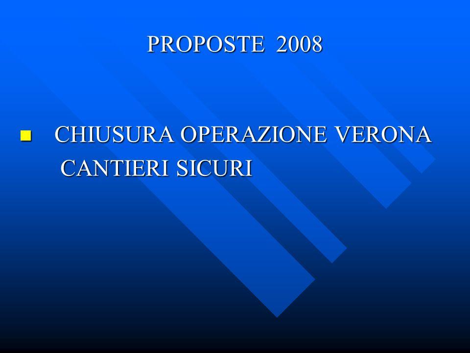 PROPOSTE 2008 CHIUSURA OPERAZIONE VERONA CHIUSURA OPERAZIONE VERONA CANTIERI SICURI CANTIERI SICURI