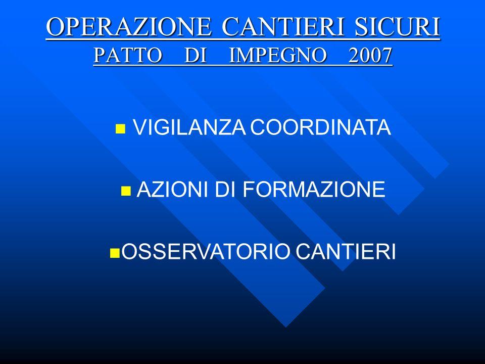 OPERAZIONE CANTIERI SICURI PATTO DI IMPEGNO 2007 VIGILANZA COORDINATA AZIONI DI FORMAZIONE OSSERVATORIO CANTIERI