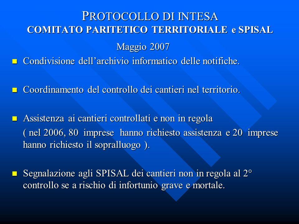 P ROTOCOLLO DI INTESA COMITATO PARITETICO TERRITORIALE e SPISAL P ROTOCOLLO DI INTESA COMITATO PARITETICO TERRITORIALE e SPISAL Maggio 2007 Maggio 2007 Condivisione dellarchivio informatico delle notifiche.