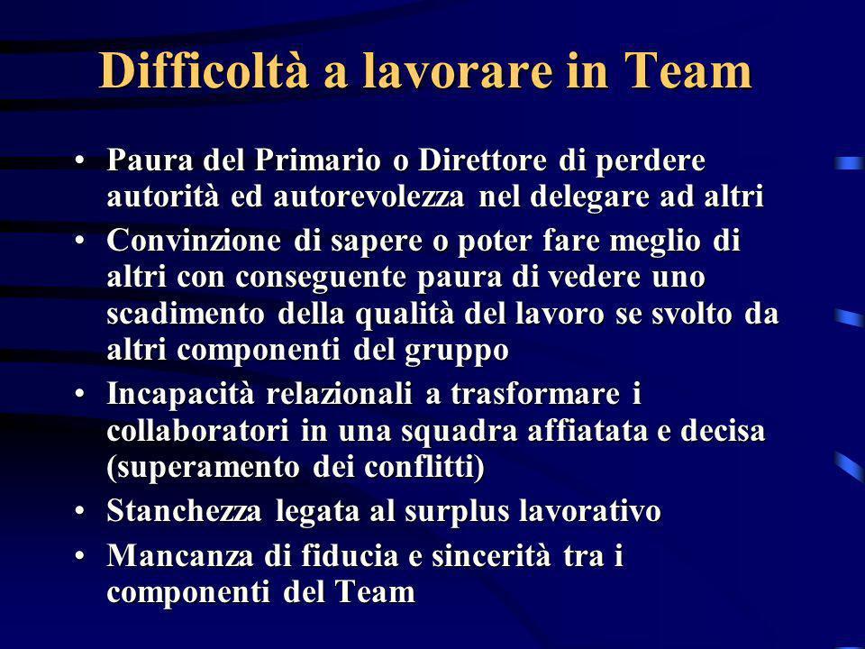 Difficoltà a lavorare in Team Paura del Primario o Direttore di perdere autorità ed autorevolezza nel delegare ad altriPaura del Primario o Direttore