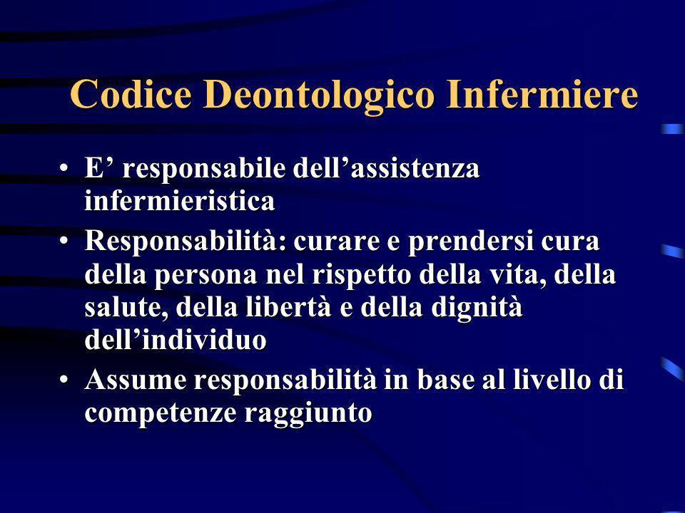 Codice Deontologico Infermiere E responsabile dellassistenza infermieristicaE responsabile dellassistenza infermieristica Responsabilità: curare e pre