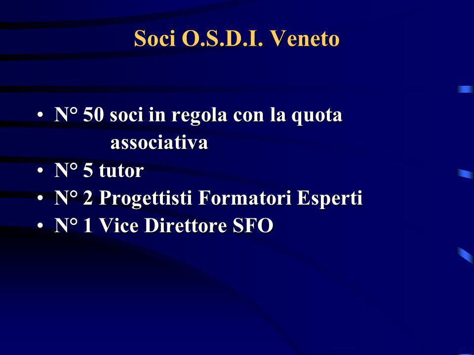 Soci O.S.D.I. Veneto N° 50 soci in regola con la quotaN° 50 soci in regola con la quota associativa associativa N° 5 tutorN° 5 tutor N° 2 Progettisti
