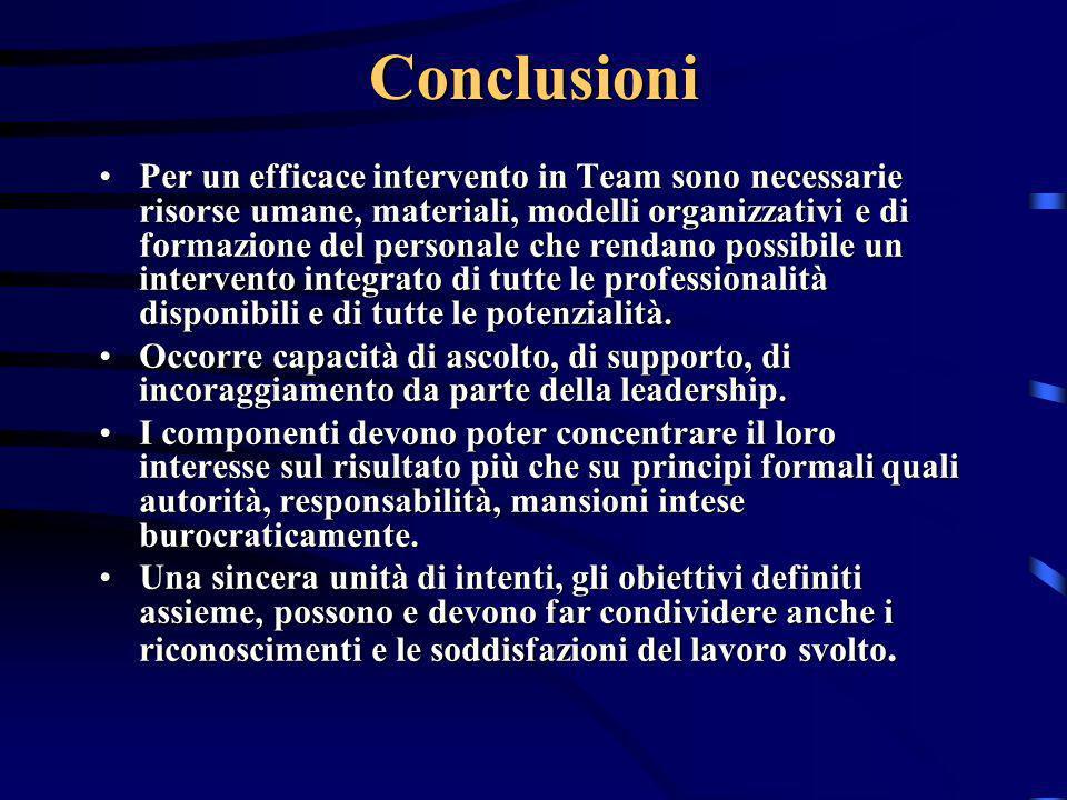 Conclusioni Per un efficace intervento in Team sono necessarie risorse umane, materiali, modelli organizzativi e di formazione del personale che renda