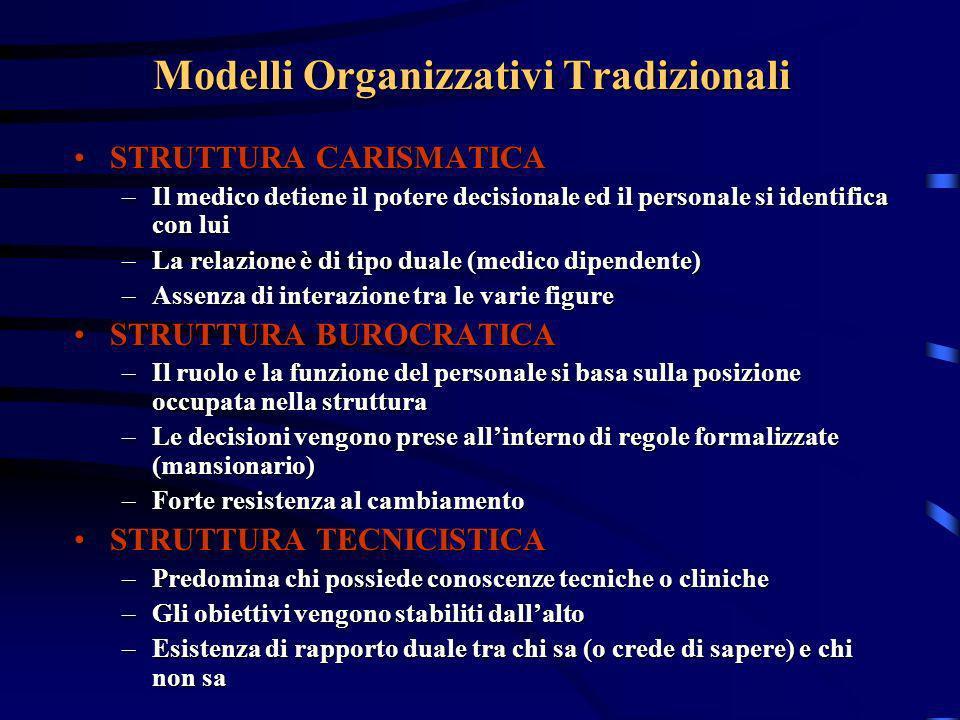 Modelli Organizzativi Tradizionali STRUTTURA CARISMATICASTRUTTURA CARISMATICA –Il medico detiene il potere decisionale ed il personale si identifica c