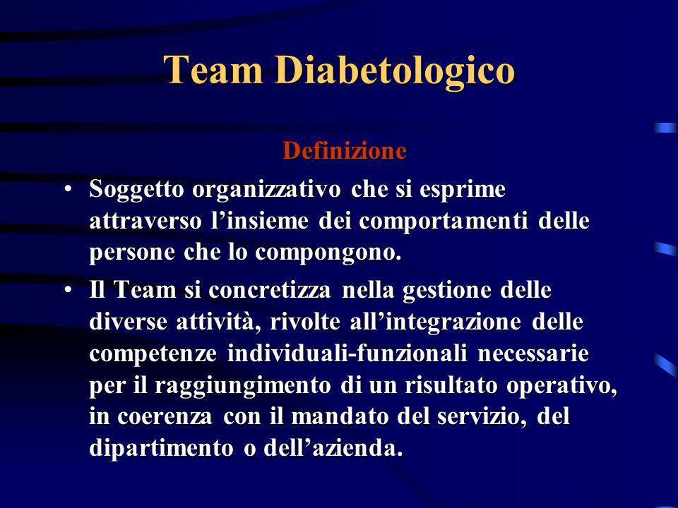 Team Diabetologico Definizione Soggetto organizzativo che si esprime attraverso linsieme dei comportamenti delle persone che lo compongono.Soggetto or