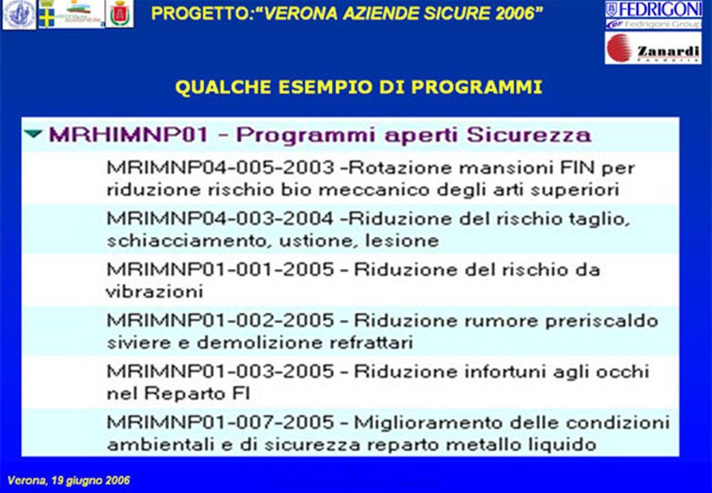 11 PROGETTO:VERONA AZIENDE SICURE 2006 Verona, 19 giugno 2006 VERONA AZIENDE SICURE – 19.06.2006 11