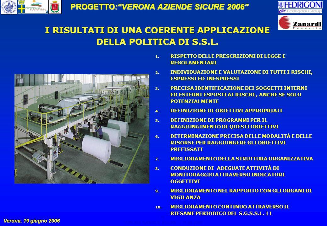 13 PROGETTO:VERONA AZIENDE SICURE 2006 Verona, 19 giugno 2006 VERONA AZIENDE SICURE – 19.06.2006 13 I RISULTATI DI UNA COERENTE APPLICAZIONE DELLA POLITICA DI S.S.L.