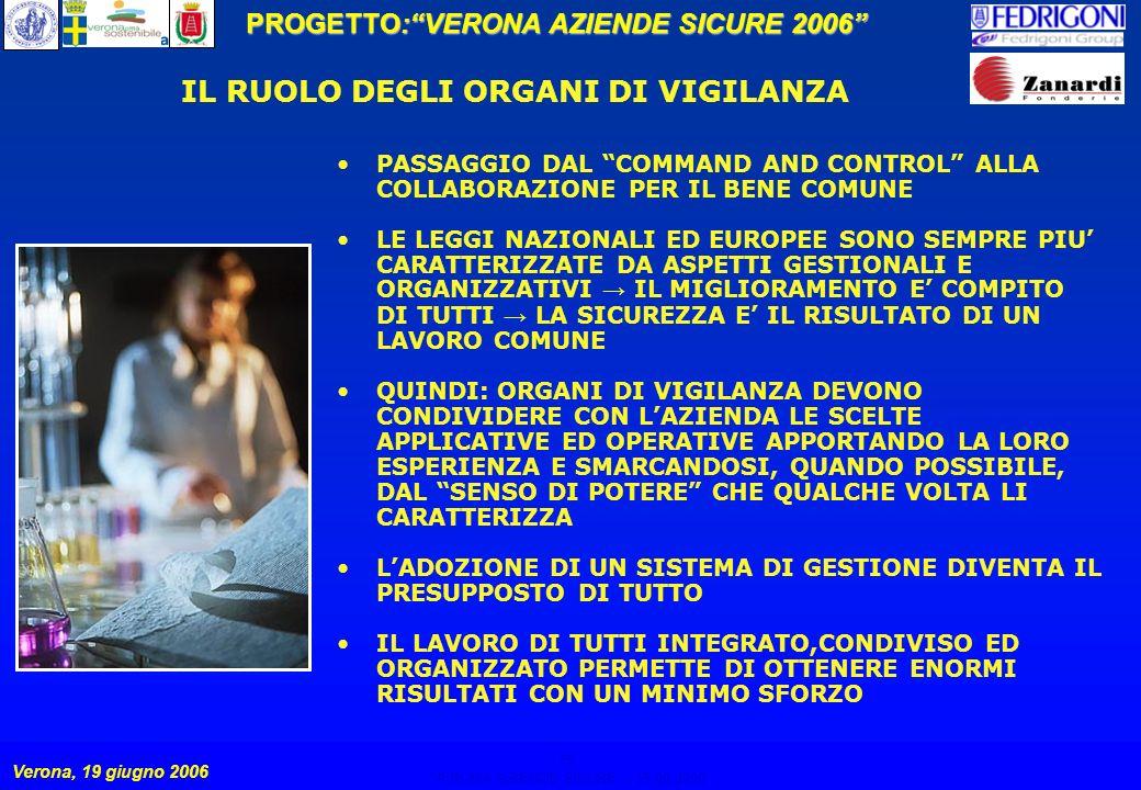 15 PROGETTO:VERONA AZIENDE SICURE 2006 Verona, 19 giugno 2006 VERONA AZIENDE SICURE – 19.06.2006 15 IL RUOLO DEGLI ORGANI DI VIGILANZA PASSAGGIO DAL COMMAND AND CONTROL ALLA COLLABORAZIONE PER IL BENE COMUNE LE LEGGI NAZIONALI ED EUROPEE SONO SEMPRE PIU CARATTERIZZATE DA ASPETTI GESTIONALI E ORGANIZZATIVI IL MIGLIORAMENTO E COMPITO DI TUTTI LA SICUREZZA E IL RISULTATO DI UN LAVORO COMUNE QUINDI: ORGANI DI VIGILANZA DEVONO CONDIVIDERE CON LAZIENDA LE SCELTE APPLICATIVE ED OPERATIVE APPORTANDO LA LORO ESPERIENZA E SMARCANDOSI, QUANDO POSSIBILE, DAL SENSO DI POTERE CHE QUALCHE VOLTA LI CARATTERIZZA LADOZIONE DI UN SISTEMA DI GESTIONE DIVENTA IL PRESUPPOSTO DI TUTTO IL LAVORO DI TUTTI INTEGRATO,CONDIVISO ED ORGANIZZATO PERMETTE DI OTTENERE ENORMI RISULTATI CON UN MINIMO SFORZO