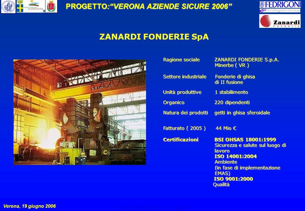 5 PROGETTO:VERONA AZIENDE SICURE 2006 Verona, 19 giugno 2006 VERONA AZIENDE SICURE – 19.06.2006 5 ZANARDI FONDERIE SpA Ragione sociale ZANARDI FONDERIE S.p.A.