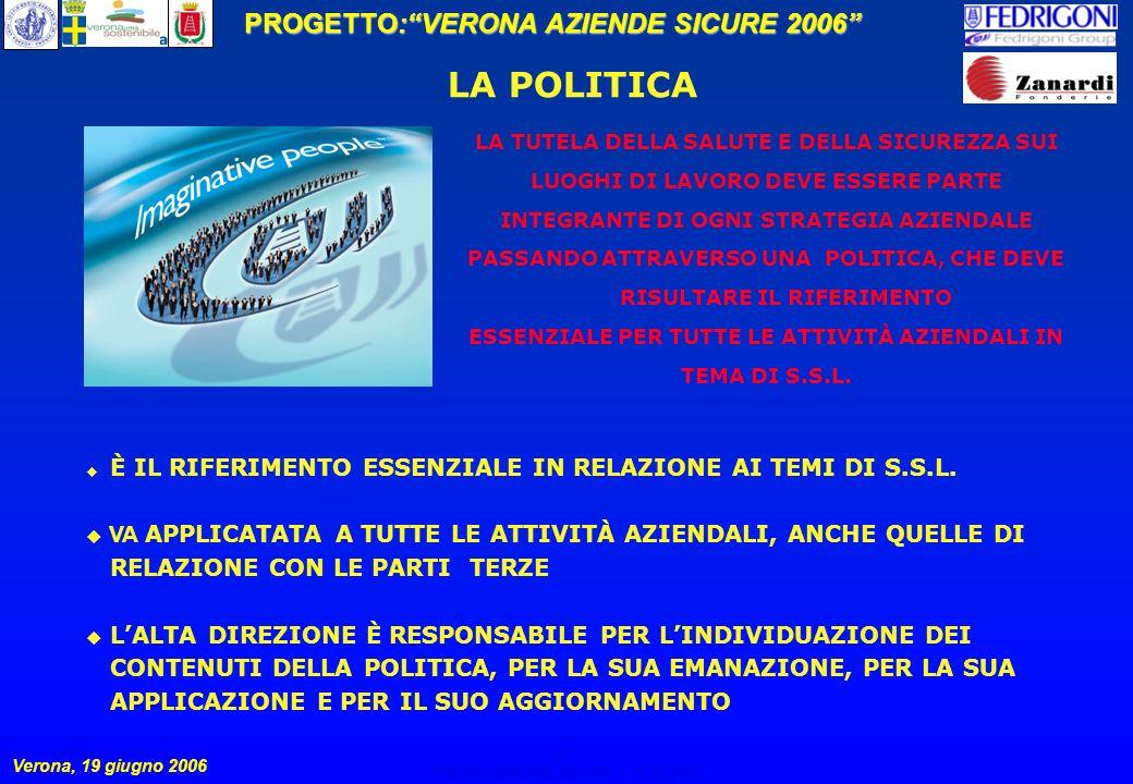 6 PROGETTO:VERONA AZIENDE SICURE 2006 Verona, 19 giugno 2006 VERONA AZIENDE SICURE – 19.06.2006 6 LA POLITICA LA TUTELA DELLA SALUTE E DELLA SICUREZZA SUI LUOGHI DI LAVORO DEVE ESSERE PARTE INTEGRANTE DI OGNI STRATEGIA AZIENDALE PASSANDO ATTRAVERSO UNA POLITICA, CHE DEVE RISULTARE IL RIFERIMENTO ESSENZIALE PER TUTTE LE ATTIVITÀ AZIENDALI IN TEMA DI S.S.L.