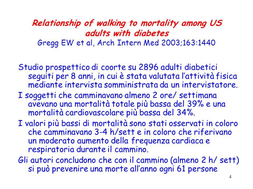 4 Relationship of walking to mortality among US adults with diabetes Gregg EW et al, Arch Intern Med 2003;163:1440 Studio prospettico di coorte su 2896 adulti diabetici seguiti per 8 anni, in cui è stata valutata lattività fisica mediante intervista somministrata da un intervistatore.