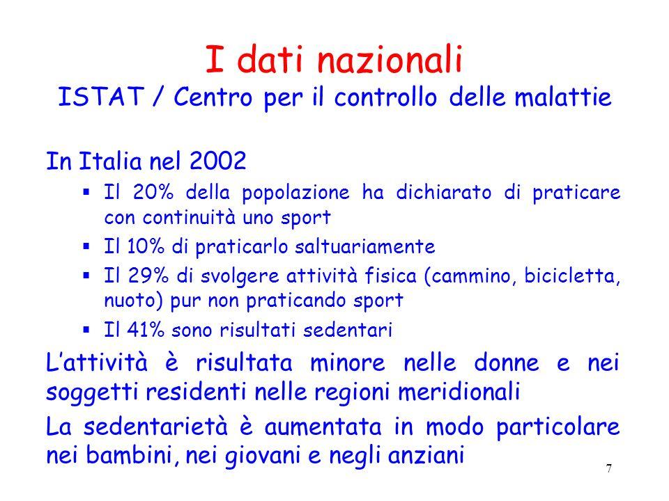 7 I dati nazionali ISTAT / Centro per il controllo delle malattie In Italia nel 2002 Il 20% della popolazione ha dichiarato di praticare con continuit