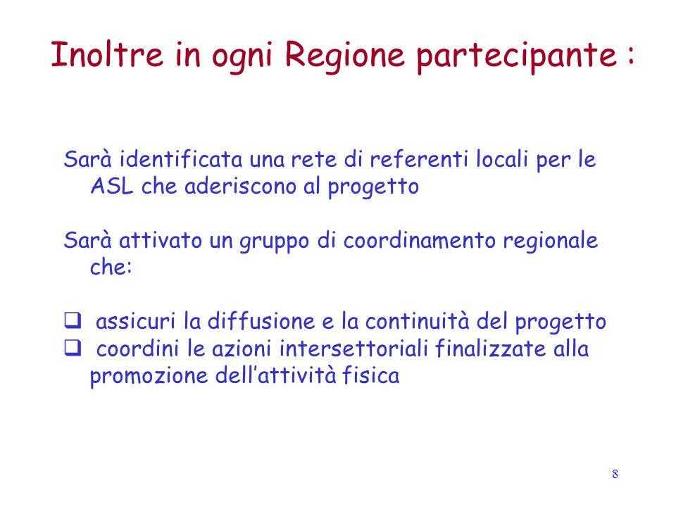 8 Inoltre in ogni Regione partecipante : Sarà identificata una rete di referenti locali per le ASL che aderiscono al progetto Sarà attivato un gruppo di coordinamento regionale che: assicuri la diffusione e la continuità del progetto coordini le azioni intersettoriali finalizzate alla promozione dellattività fisica