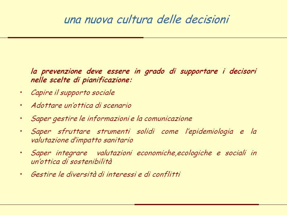 la prevenzione deve essere in grado di supportare i decisori nelle scelte di pianificazione: Capire il supporto sociale Adottare unottica di scenario