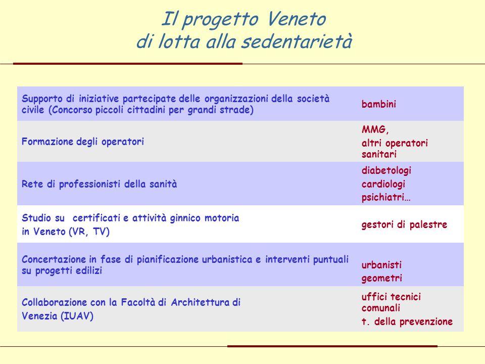Il progetto Veneto di lotta alla sedentarietà Supporto di iniziative partecipate delle organizzazioni della società civile (Concorso piccoli cittadini
