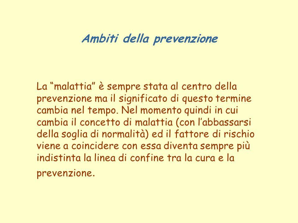 Ambiti della prevenzione La malattia è sempre stata al centro della prevenzione ma il significato di questo termine cambia nel tempo. Nel momento quin