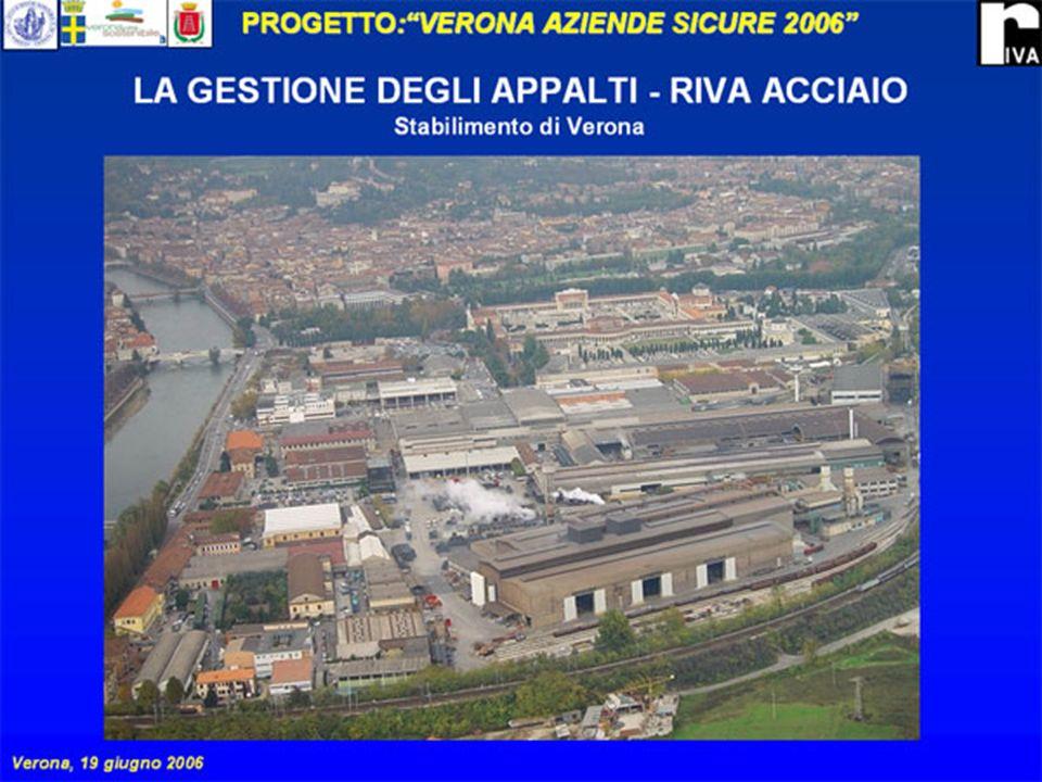 PROGETTO:VERONA AZIENDE SICURE 2006 Verona, 19 giugno 2006 LA GESTIONE DEGLI APPALTI - RIVA ACCIAIO Stabilimento di Verona BENEFICI RAGGIUNTI CON LA GESTIONE DEGLI APPALTI MANCATE INTERRUZIONI DEI LAVORI A SEGUITO DI INFORTUNI DURANTE LESECUZIONE DELLAPPALTO A SEGUITO DI VERIFICHE DA PARTE DEGLI ENTI DI CONTROLLO