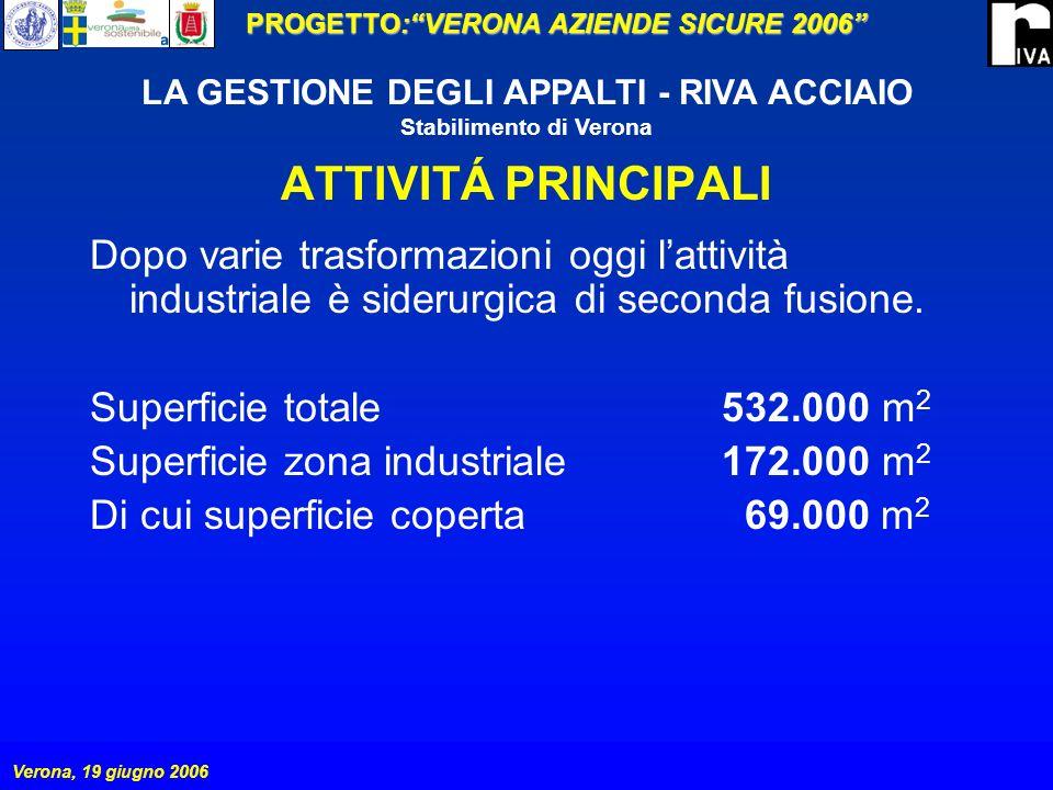 PROGETTO:VERONA AZIENDE SICURE 2006 Verona, 19 giugno 2006 LA GESTIONE DEGLI APPALTI - RIVA ACCIAIO Stabilimento di Verona GESTIONE DELLAPPALTO INIZIANO I LAVORI