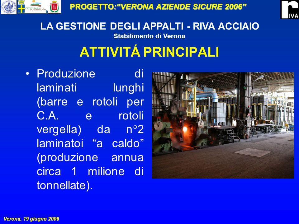PROGETTO:VERONA AZIENDE SICURE 2006 Verona, 19 giugno 2006 LA GESTIONE DEGLI APPALTI - RIVA ACCIAIO Stabilimento di Verona ATTIVITÁ PRINCIPALI Produzione di trafilati e reti elettrosaldate da produzione a freddo (produzione annua circa 150.000 tonnellate).