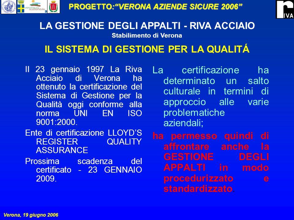 PROGETTO:VERONA AZIENDE SICURE 2006 Verona, 19 giugno 2006 LA GESTIONE DEGLI APPALTI - RIVA ACCIAIO Stabilimento di Verona BENEFICI RAGGIUNTI CON LA GESTIONE DEGLI APPALTI SICUREZZA DI AVERE IN AZIENDA APPALTATORI COMPETENTI E RISPETTOSI DELLE NORME DI SICUREZZA