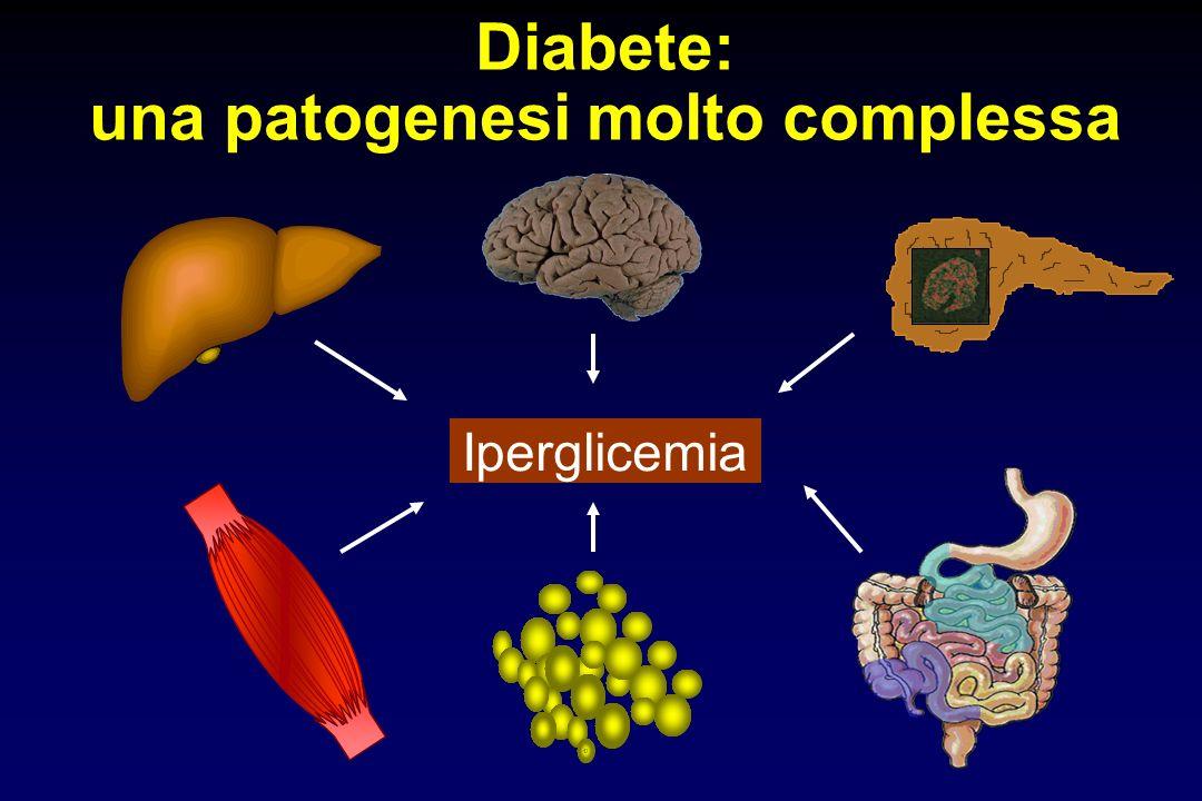 Diabete: una patogenesi molto complessa Iperglicemia