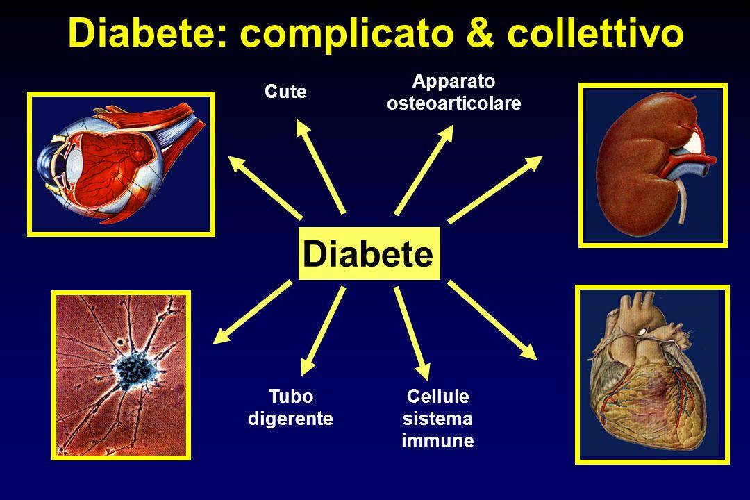 Diabete Diabete: complicato & collettivo Cellule sistema immune Tubo digerente Apparato osteoarticolare Cute