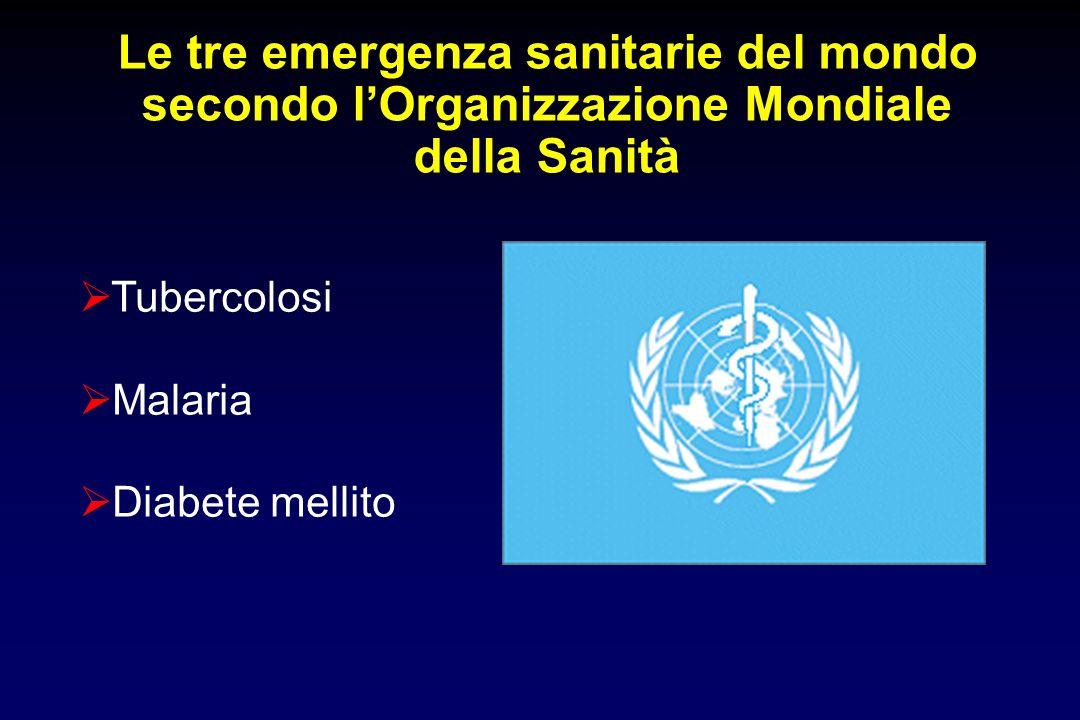 Le tre emergenza sanitarie del mondo secondo lOrganizzazione Mondiale della Sanità Tubercolosi Malaria Diabete mellito