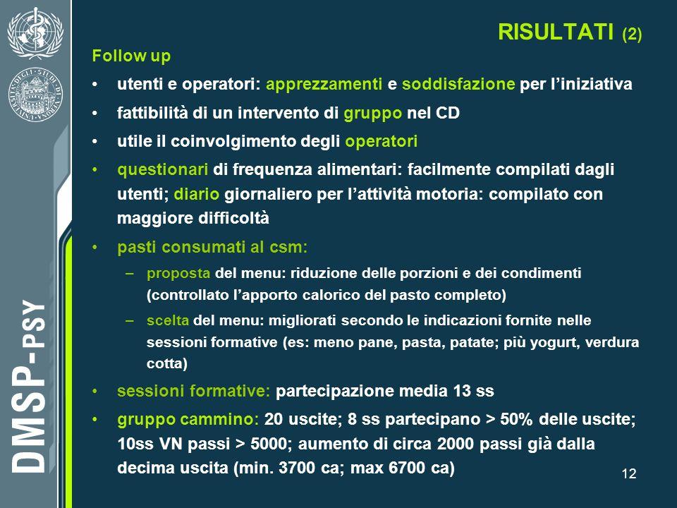 12 RISULTATI (2) Follow up utenti e operatori: apprezzamenti e soddisfazione per liniziativa fattibilità di un intervento di gruppo nel CD utile il co