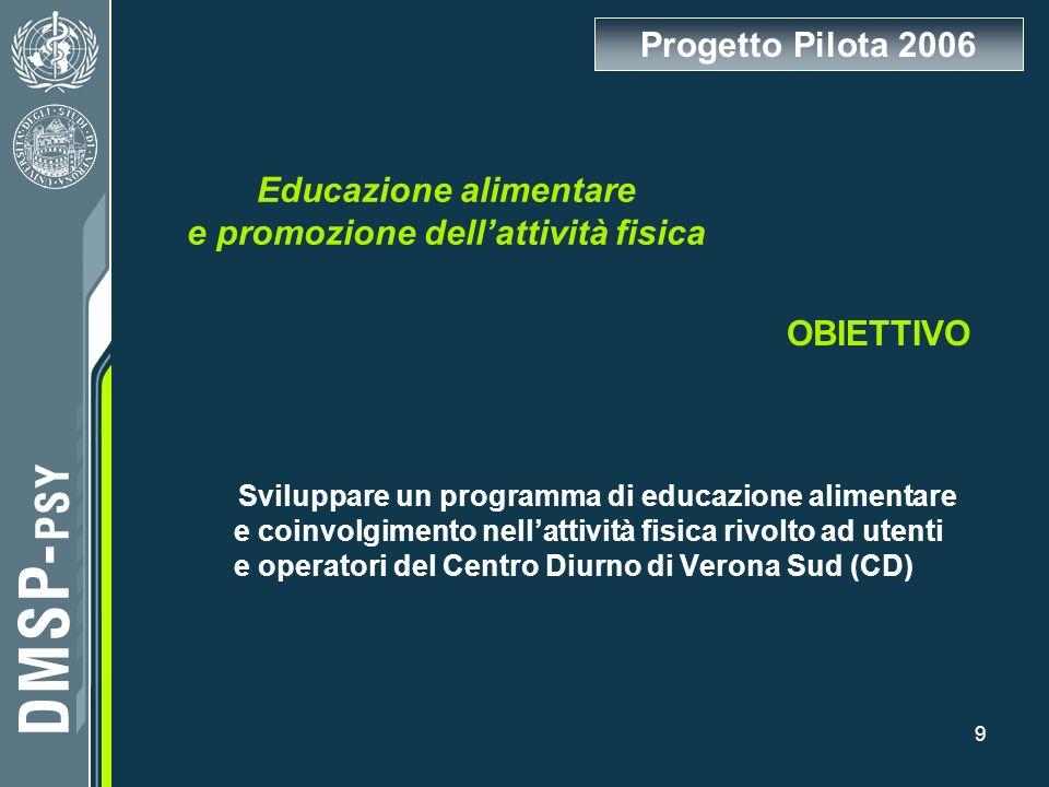 9 Educazione alimentare e promozione dellattività fisica Sviluppare un programma di educazione alimentare e coinvolgimento nellattività fisica rivolto