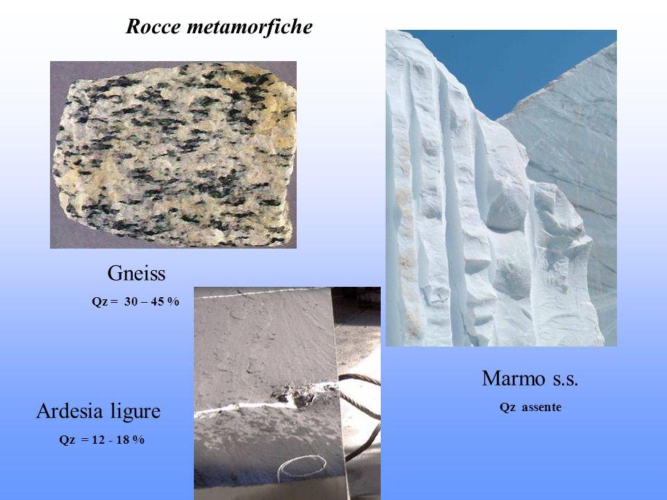 Rocce metamorfiche Gneiss Qz = 30 – 45 % Marmo s.s. Qz assente Ardesia ligure Qz = 12 - 18 %
