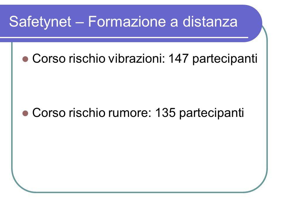 Safetynet – Formazione a distanza Corso rischio vibrazioni: 147 partecipanti Corso rischio rumore: 135 partecipanti