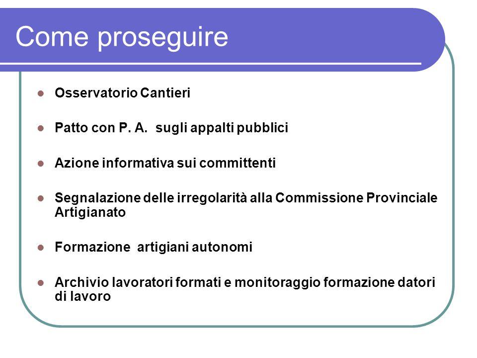 Come proseguire Osservatorio Cantieri Patto con P. A. sugli appalti pubblici Azione informativa sui committenti Segnalazione delle irregolarità alla C