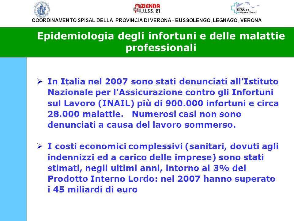 COORDINAMENTO SPISAL DELLA PROVINCIA DI VERONA - BUSSOLENGO, LEGNAGO, VERONA Epidemiologia degli infortuni e delle malattie professionali In Italia ne