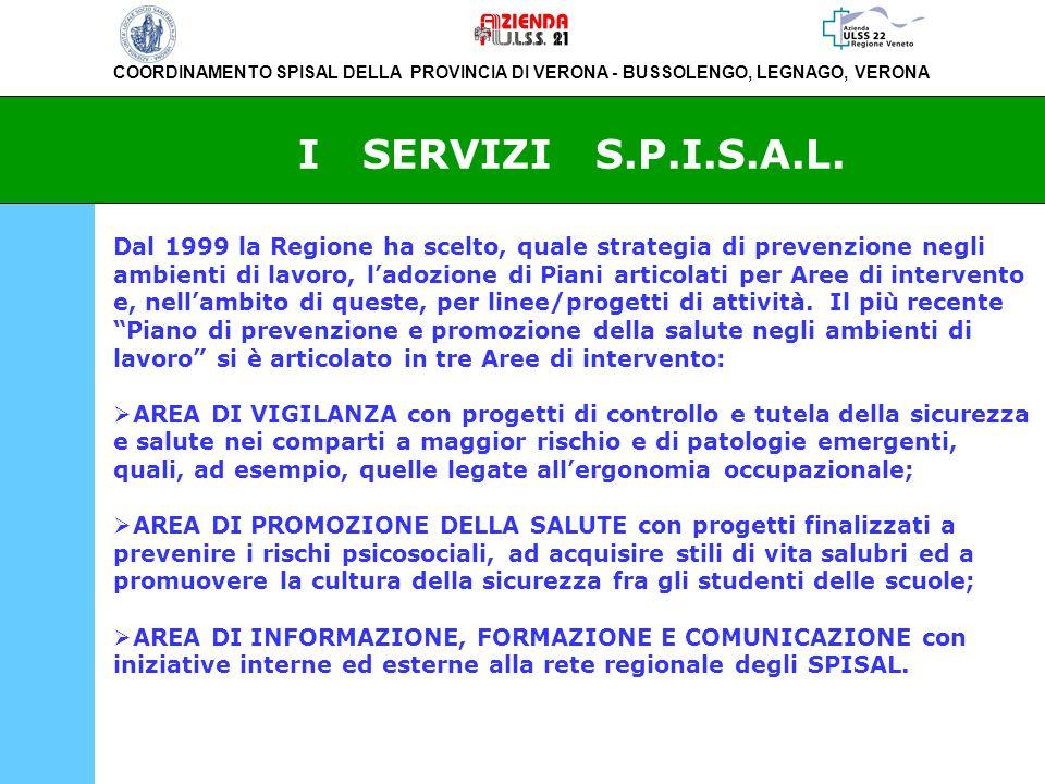 COORDINAMENTO SPISAL DELLA PROVINCIA DI VERONA - BUSSOLENGO, LEGNAGO, VERONA I SERVIZI S.P.I.S.A.L. Dal 1999 la Regione ha scelto, quale strategia di