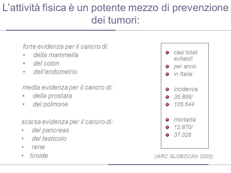 Effetti preventivi dellattività fisica nei confronti dei tumori - Dialogo sui farmaci n.