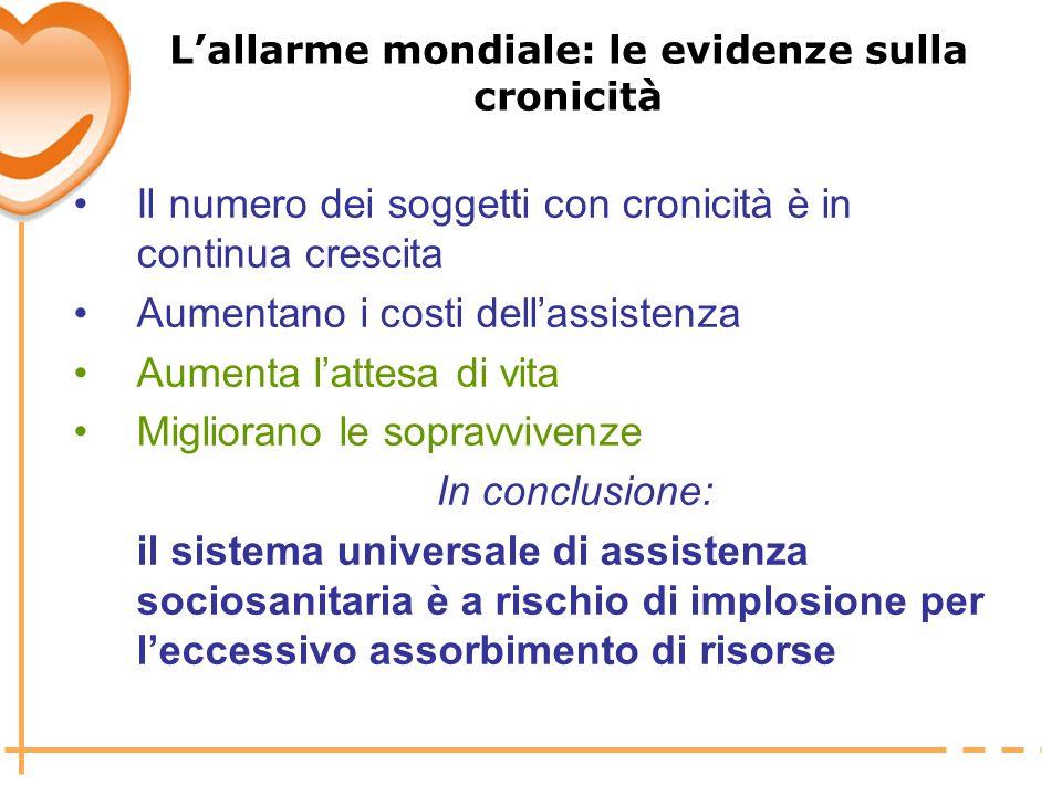 Lallarme mondiale: i numeri delle malattie croniche Fonte: OMS – 2008 ( http://www.who.int/chp/en/)