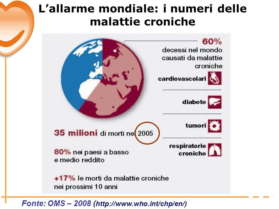 Azioni locali Progetti regionali PNP e Guadagnare Salute Programmi europei (Gaining Health) CCMEvidenze CCMBuonePratiche CCMFormazione CCMSorveglianza La cornice istituzionale italiana