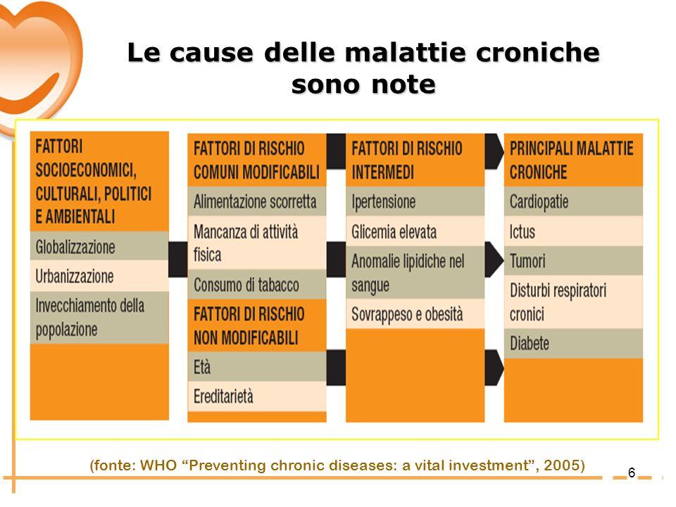 per i singoli indicatori metodologiche applicative Morosini, 2002