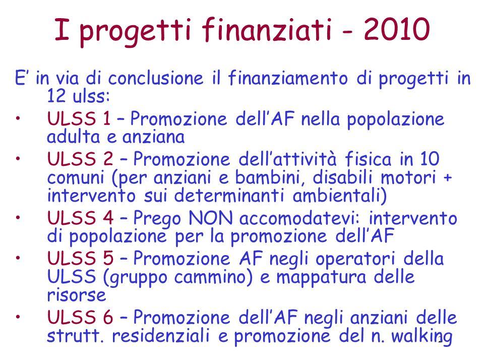 13 Nuovi materiali locandina cartolina Opuscolo La salute nel movimento